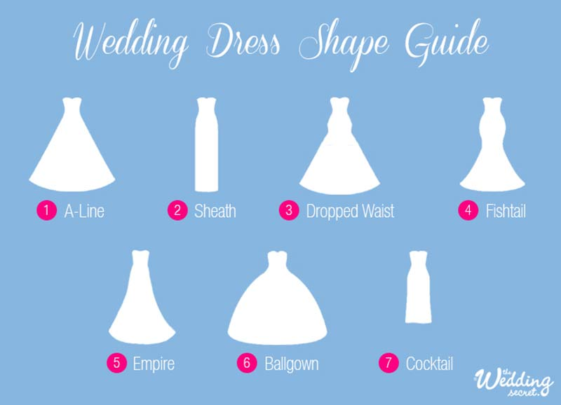 Wedding Dress Styles - The Wedding Secret\'s ULTIMATE Guide | The ...